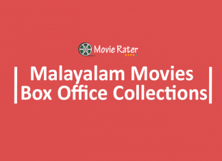 Malayalam Movies Box Office Collections