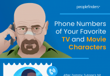 Famous Phone Numbers